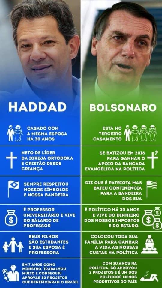 BolsonaroXHaddad